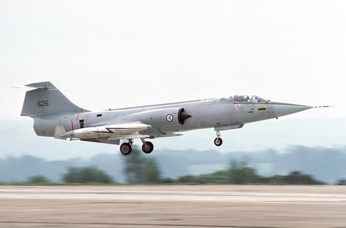 f-104 norway